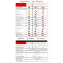 Autool Smoke Leak Detector Comparision